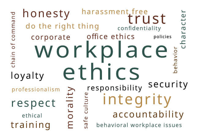 Workplace ethics word cloud - Office Ethics, Nan DeMars