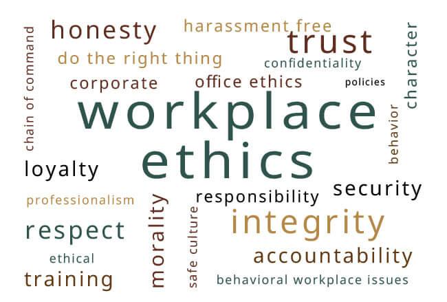 Workplace ethics word cloud - Office Ethics, Nan DeMars